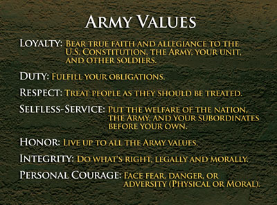 army integrity essays The army, in 1986, had as the theme for the year values, and listed four organizational values-loyalty, duty, selfless service, and integrity-and four individual values- commitment, competence, candor, and courage a department of the army pamphlet entitled values: the bedrock of our profession spent some time talking.