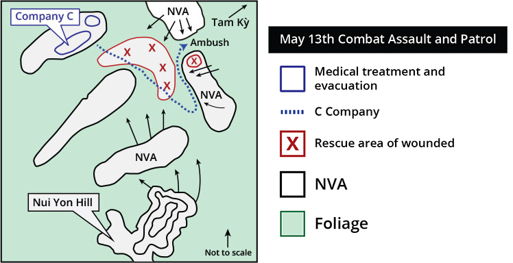 May 13th Combat Assault and Patrol