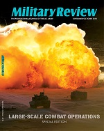 Military Review Publications